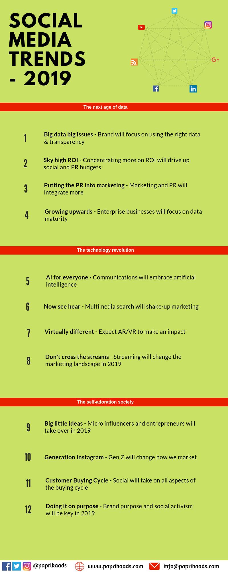 infographic social media trends 2019